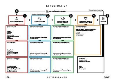 David Alpa Effectuation_A1_DavidAlpa