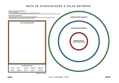 David Alpa Mapa_Stakeholders_A1_DavidAlpa