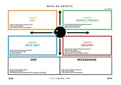 David Alpa Mapa_da_Empatia_A1_DavidAlpa