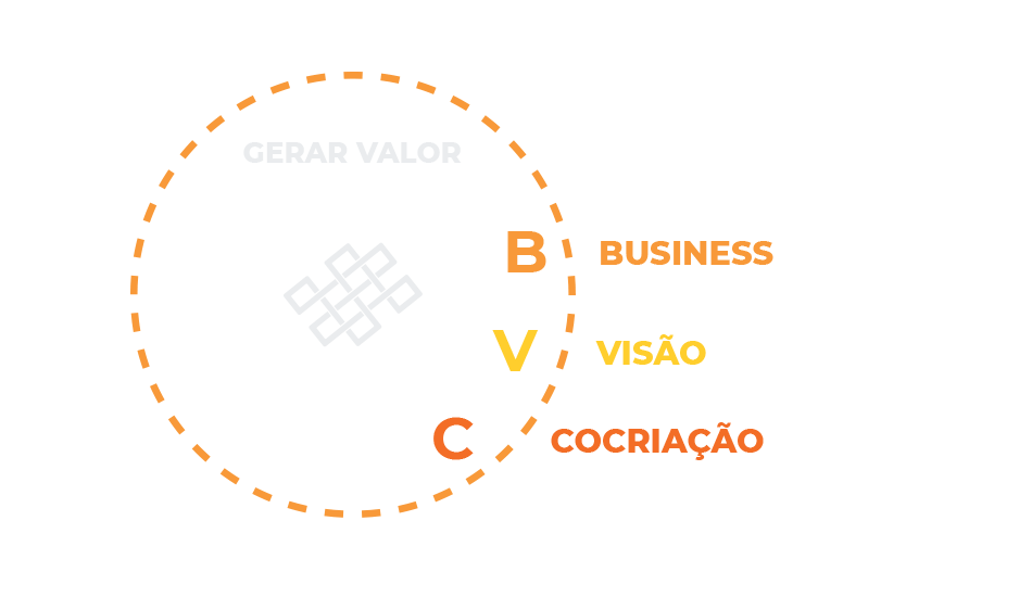 David Alpa SGVF_gerar_valor