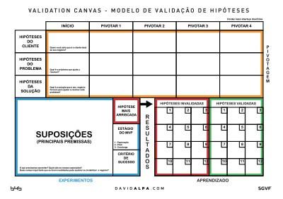 David Alpa Validation-Canvas-A1-DavidAlpa