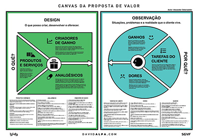 David Alpa Canvas_da_proposta_de_valor_A1_DavidAlpa-1
