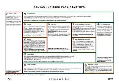 David Alpa Canvas_Juridico_A1_DavidAlpa