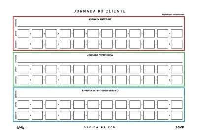 David Alpa Jornada_do_cliente_A1_DavidAlpa