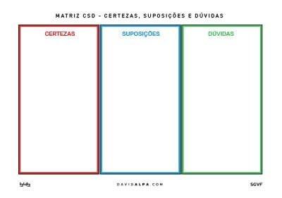 David Alpa Matriz_CSD_A1_DavidAlpa