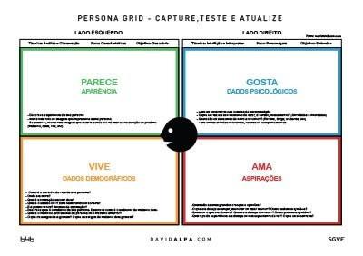 David Alpa Persona_Grid_A1_DavidAlpa